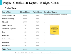 Project Conclusion Report Budget Costs Ppt PowerPoint Presentation Infographic Template Graphic Tips