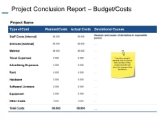 Project Conclusion Report Budget Costs Ppt PowerPoint Presentation Model Ideas