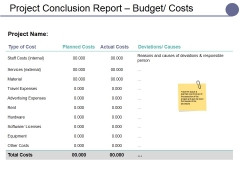 Project Conclusion Report Budget Costs Ppt PowerPoint Presentation Portfolio Slide Download