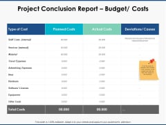 Project Conclusion Report Budget Costs Ppt PowerPoint Presentation Professional Example