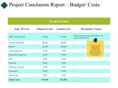 Project Conclusion Report Budget Costs Ppt PowerPoint Presentation Show Picture