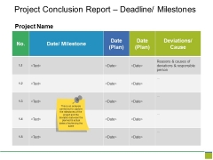 Project Conclusion Report Deadline Milestones Ppt PowerPoint Presentation File Examples