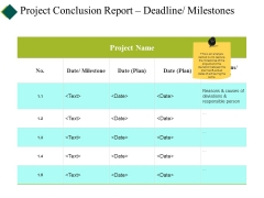 Project Conclusion Report Deadline Milestones Ppt PowerPoint Presentation Inspiration