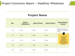 Project Conclusion Report Deadline Milestones Ppt PowerPoint Presentation Styles Files