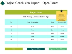 Project Conclusion Report Open Issues Ppt PowerPoint Presentation Show Summary