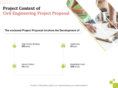 Project Context Of Civil Engineering Project Proposal Ppt Infographic Template Infographic Template PDF