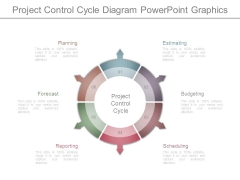 Project Control Cycle Diagram Powerpoint Graphics