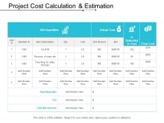 Project Cost Calculation And Estimation Ppt PowerPoint Presentation Infographics Structure