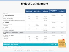 Project Cost Estimate Business Ppt PowerPoint Presentation Show Model