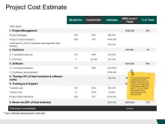 Project Cost Estimate Cost Ppt PowerPoint Presentation Show Ideas
