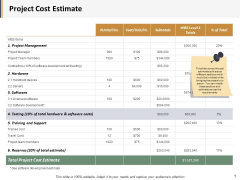 Project Cost Estimate Ppt PowerPoint Presentation Design Ideas