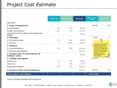 Project Cost Estimate Ppt PowerPoint Presentation Diagrams