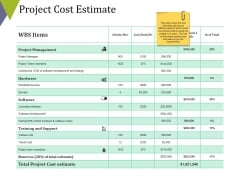 Project Cost Estimate Ppt PowerPoint Presentation Icon Smartart
