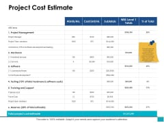 Project Cost Estimate Ppt PowerPoint Presentation Ideas Sample