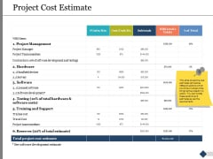 Project Cost Estimate Ppt PowerPoint Presentation Inspiration Pictures