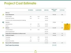 Project Cost Estimate Ppt PowerPoint Presentation Model Topics