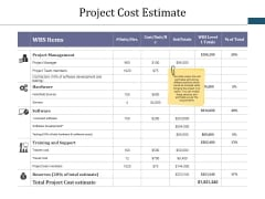 Project Cost Estimate Ppt PowerPoint Presentation Pictures Background Designs
