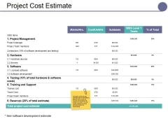 Project Cost Estimate Ppt PowerPoint Presentation Portfolio Visual Aids