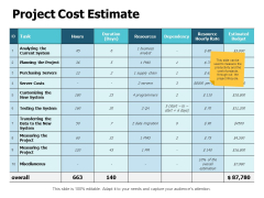 Project Cost Estimate Ppt PowerPoint Presentation Slide