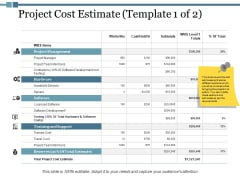 Project Cost Estimate Ppt PowerPoint Presentation Summary Portfolio