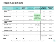 Project Cost Estimate Ppt PowerPoint Presentation Templates