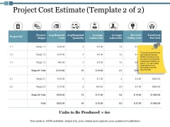 Project Cost Estimate Project Stages Ppt PowerPoint Presentation Visual Aids Portfolio