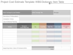 Project Cost Estimate Template Wbs Dictionary Item Table