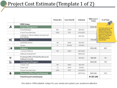 Project Cost Estimate Training And Support Ppt PowerPoint Presentation Infographic Template