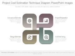 Project Cost Estimation Technique Diagram Powerpoint Images