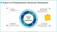 Project Cost Management For Stormwater Management Portrait PDF
