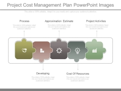 Project Cost Management Plan Powerpoint Images