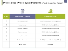 Project Cost Project Wise Breakdown Pick And Choose Your Projects Ppt PowerPoint Presentation Tips