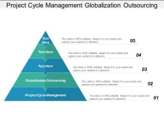 Project Cycle Management Globalization Outsourcing Ppt PowerPoint Presentation Summary Inspiration