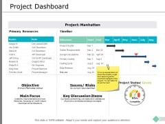 Project Dashboard Ppt PowerPoint Presentation File Gridlines