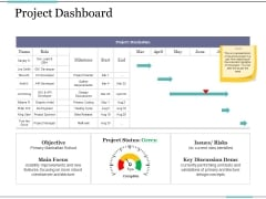 Project Dashboard Ppt PowerPoint Presentation Ideas Graphic Tips