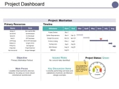 Project Dashboard Ppt PowerPoint Presentation Model Layouts