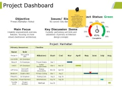 Project Dashboard Ppt PowerPoint Presentation Portfolio Tips