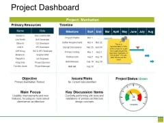 Project Dashboard Ppt PowerPoint Presentation Professional Show