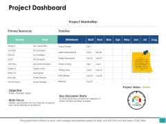 Project Dashboard Ppt PowerPoint Presentation Show Samples