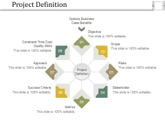 Project Definition Ppt PowerPoint Presentation Layouts Examples