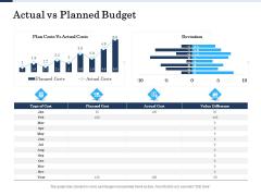 Project Deliverables Administration Outline Actual Vs Planned Budget Ppt Portfolio Smartart PDF