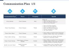 Project Deliverables Administration Outline Communication Plan Agenda Ppt Sample PDF