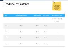 Project Deliverables Administration Outline Deadline Milestones Ppt Gallery Inspiration PDF