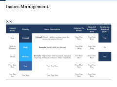 Project Deliverables Administration Outline Issues Management Ppt Styles Design Inspiration PDF
