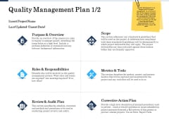 Project Deliverables Administration Outline Quality Management Plan Scope Ppt Pictures PDF