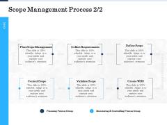 Project Deliverables Administration Outline Scope Management Process Plan Ppt Show Clipart Images PDF