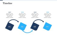 Project Deliverables Administration Outline Timeline Ppt Ideas PDF