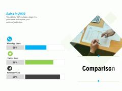 Project Deliverables Outline Comparison Ppt Model Sample PDF