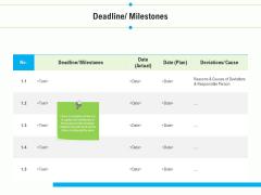 Project Deliverables Outline Deadline Milestones Ppt Graphics PDF