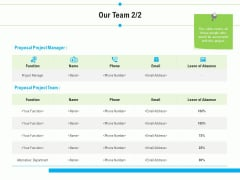 Project Deliverables Outline Our Team Function Ppt Summary Example Introduction PDF